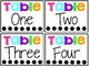 Neon and Bright Themed Classroom Decor - Editable Slides - 2 Diff. Font Styles