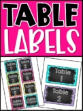 Neon and Chalkboard Group Labels (Table points, Table Cont