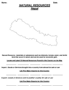 Nepal Natural Resource Worksheet and Word search