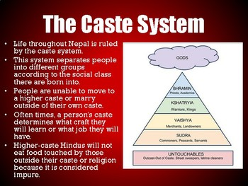 Nepal PowerPoint