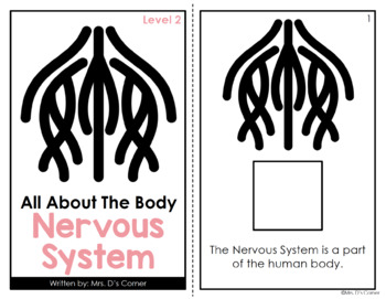 Nervous System Adapted Books [ Level 1 and 2 ]