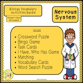 Nervous System Biology Bundle