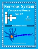 Nervous System Crossword Puzzle #2 for Human Anatomy & Physiology