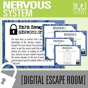 Nervous System Science Escape Room