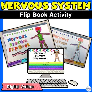 Nervous System Flip Book Review Activity Printable and for Google Classroom