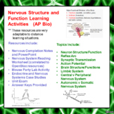 Nervous System Learning Activities for AP or Advanced Biology
