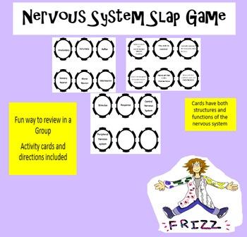 Nervous System SLAP Game