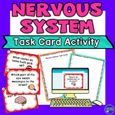 Nervous System Google Classroom and Printable Task Card Re