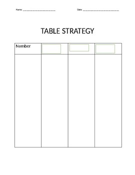 Nested Model Strategy