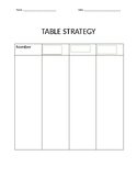 Nested Model Strategy