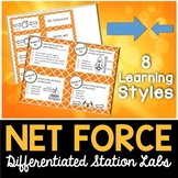 Net Force Student-Led Station Lab