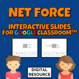 Net Force Science Interactive Digital Game Google Classroo