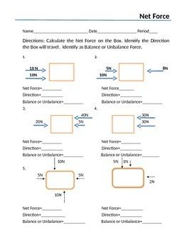 Net Force and Force Diagrams