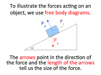 Net Force and Free Body Diagrams SMART notebook