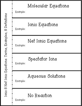 how to write ionic equations a level chemistry