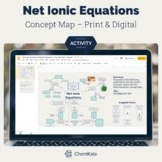 Net Ionic Equations Graphic Organizer Concept Map for AP/A