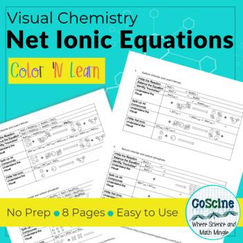 Net Ionic Equations: Understanding it Visually