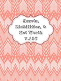 Net Worth, Assets, & Liabilities