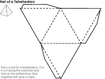 Netted Shapes: Cube Rectangular Prism Triangular Prism Tetrahedron Cone Cylinder