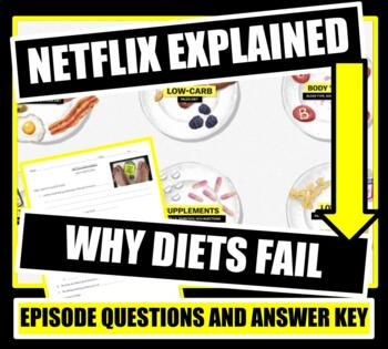 Netflix Explained; Why Diets Fail