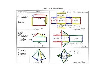 Nets and Surface Area Activity