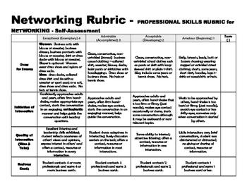 Networking Event Rubrics, Agendas, Lesson Plans, etc