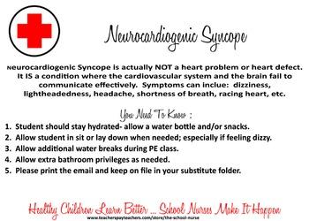 Neurocardiogenic Syncope Health Information Card JPG