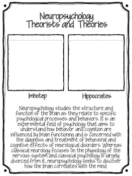 Neuropsychology Theorists and Theories