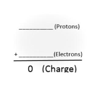 Neutral Atom