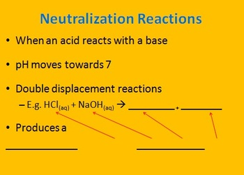 Neutralization Reactions Lesson - Chemistry PowerPoint Lesson Package