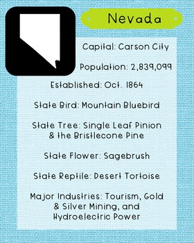Nevada State Facts and Symbols Class Decor, Government, Geography