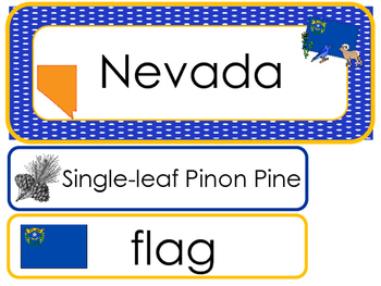 Nevada State Word Wall Bulletin Board Set. Geography Curriculum.