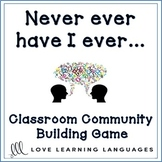 Never, ever have I ever - ESL - ELL speaking activity