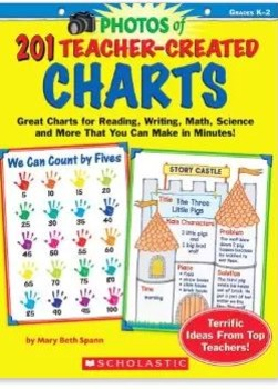 New 201 teacher created charts