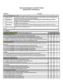 2018-2019  Oklahoma 3rd Grade Report Card, Fully editable Single License