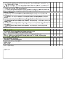 2018-2019  Oklahoma 3rd Grade Report Card, Fully editable Single License