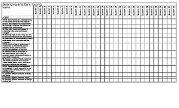 New 2016 Ontario Kindergarten Curriculum Checklist-All 4 checklists-32 students