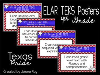 "2019-2020 4th Grade ELAR TEKS ""I Can"" Statement Posters: TEXAS PRIDE"