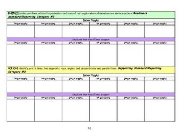 New 4th Grade Math TEKS Checklist with RTI Documentation