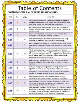 New 4th Grade Math TEKS- UNPACKED!!  Each is broken down into individual skills