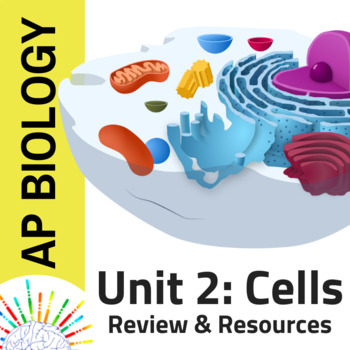 NEW AP Biology 2019 Review and Resources for Unit 2: Cell Structure & Function