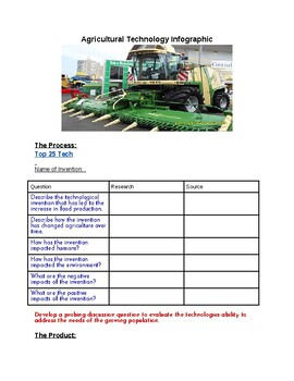New Agricultural Technologies Piktochart Project