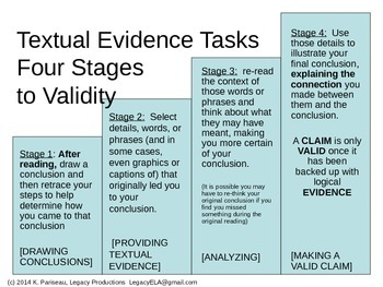 An instructional guide to finding textual evidence.