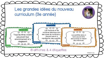 "New BC Curriculum ""Big Ideas"" Posters for Grade 3 French Immersion"