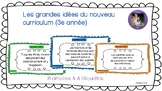 "New BC Curriculum ""Big Ideas"" Posters for Grade 3 French I"