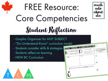 New BC Curriculum Core Competencies - Graphic Organizer ANY SUBJECT