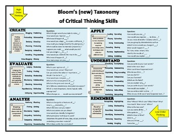 New Bloom's Taxonomy posters