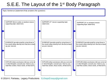 Body Paragraphs - Step by Step Help in writing them