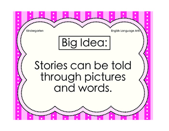 New British Columbia Curriculum (Big Ideas) for Kindergarten