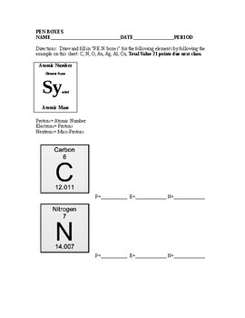 New Calculating Protons, Electrons, and Neutrons and Free Activity in Preview